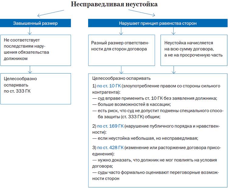 Диплом о знании русского языка